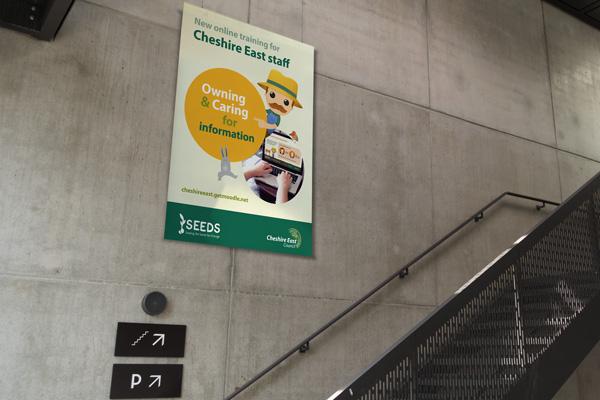 Information Governance Poster
